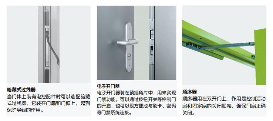 钢质防护门开门器